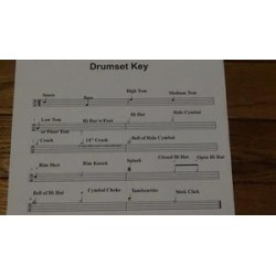 Drumset Key for Transcriptions